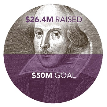 26.4 million dollars raised out of a 50 million dollar campaign goal
