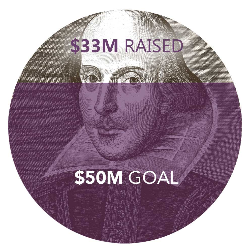 $33 million raised out of a $50 million goal