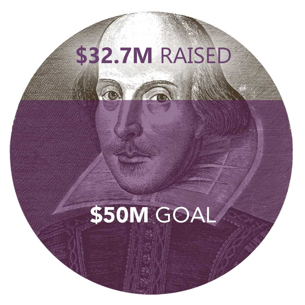 Graphic showing $32.7 million raised out of a $50 million goal