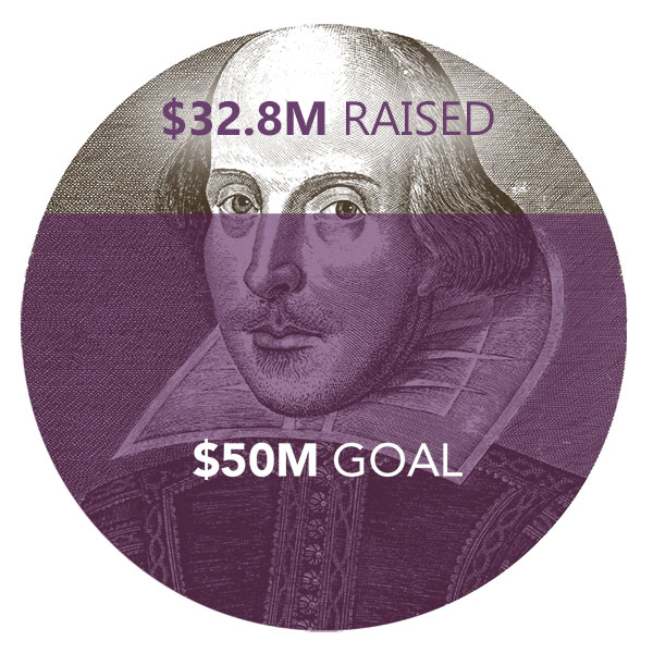 Graphic showing $32.8 million raised out of a $50 million goal