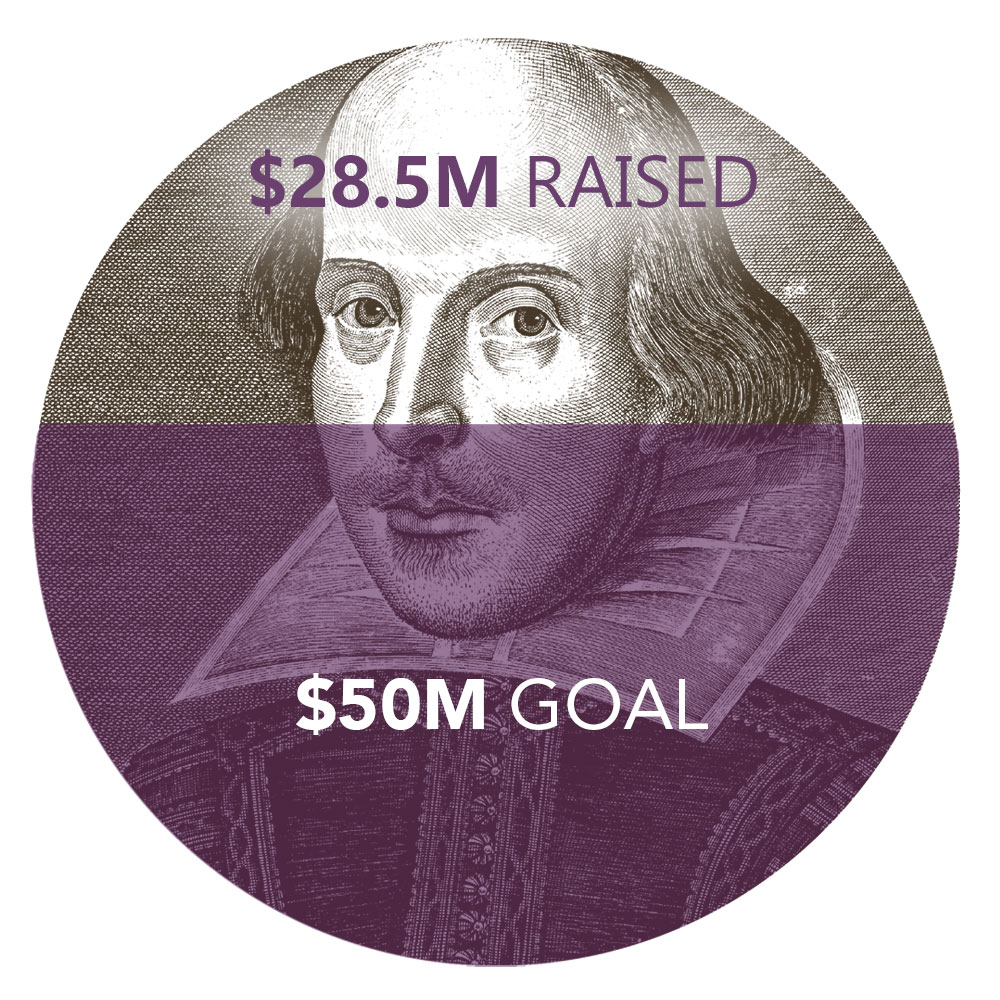 $28.5 million raised of a $50 million goal