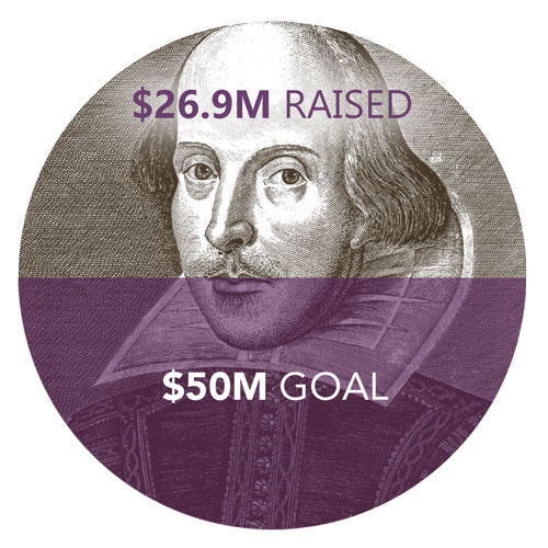 26.9 million dollars raised out of a 50 million dollar campaign goal