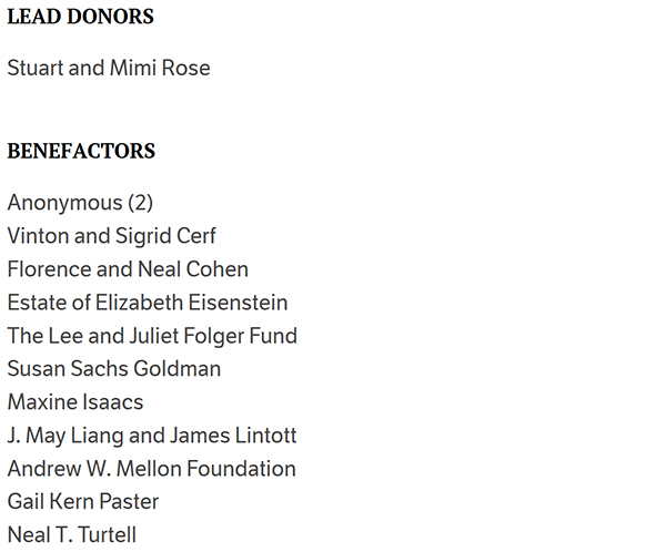 List of donors at the Lead Donors and Benefactors levels